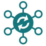 apronic sync & connect Produktionsoptimierung